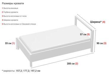 Высота изножья у кровати что такое?