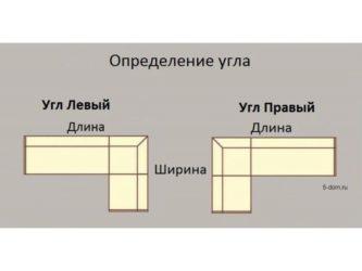 Угловой стол правый или левый как определить?